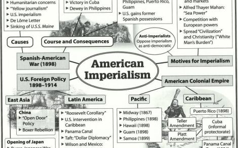 The fatal expense of American imperialism